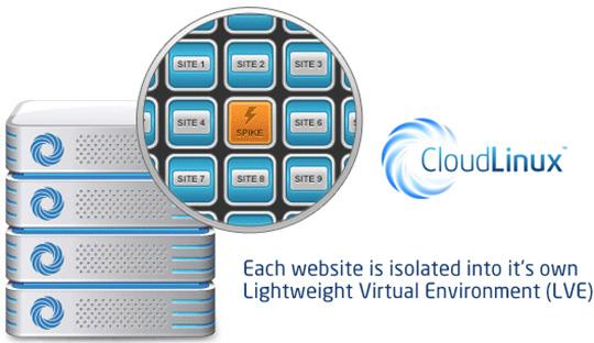 cloudlinux security